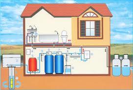 Картинка Система водоснабжения на даче